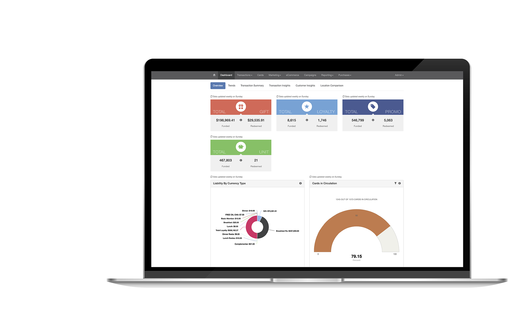 Customer Data Dashboard
